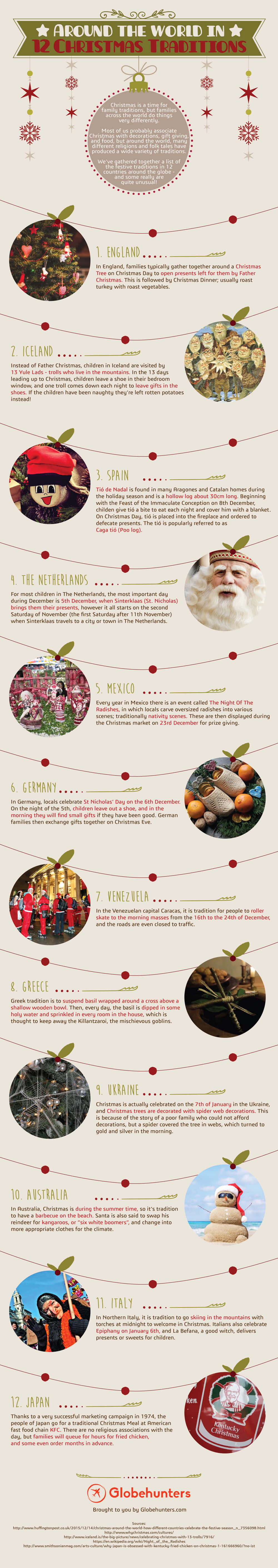 Around The World In 12 Christmas Traditions.jpg