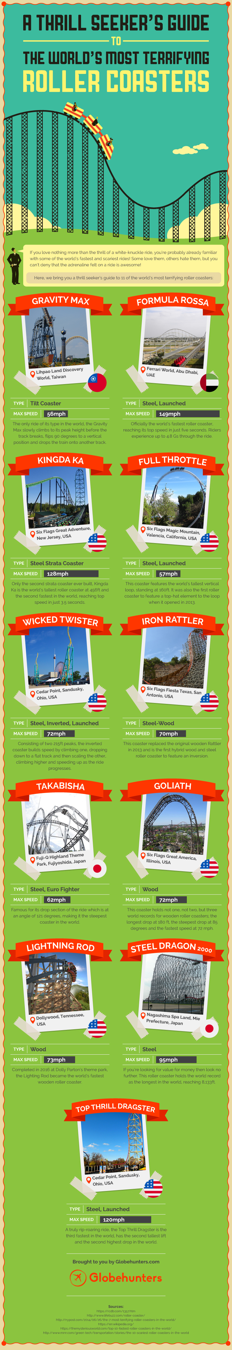 A Thrill Seeker's Guide To The World's Most Terrifying Roller Coasters [Infographic]